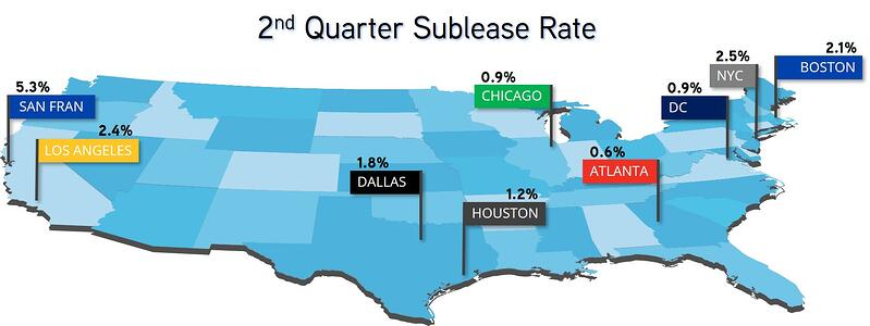 Nationwide Sublease Surge