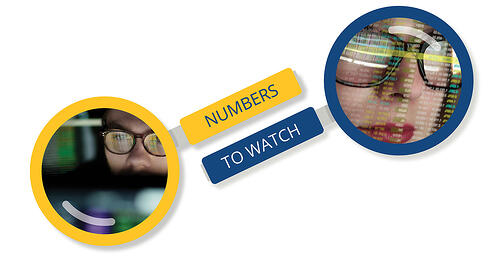 Numbers to Watch_visual_SOCIAL